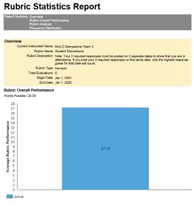 Rubric_Statistics_Report_pg_1